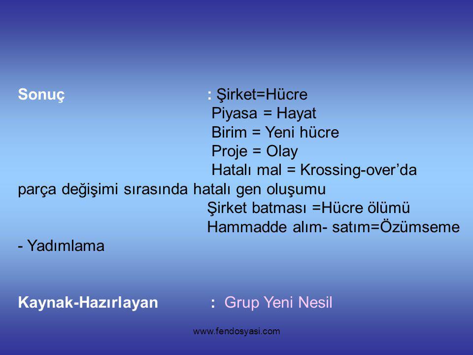 www.fendosyasi.com Etkinliğin Amacı: Öğrencide yaparak yaşayarak kalıcı izli öğrenme sağlamak Kazanım: 12 Kazandırılacak Özellikler:İletişim, olaya ke