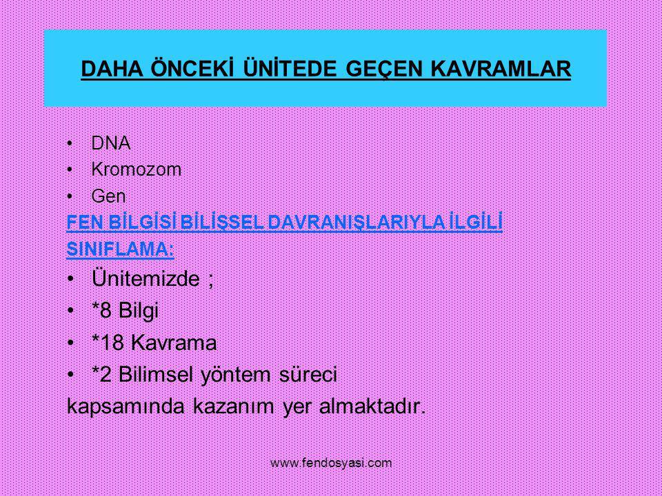 www.fendosyasi.com KAVRAMLAR: Ma *Üreme *Hücre bölünmesi *Mitoz bölünme(Profaz,Metafaz,Anafaz,Telofaz) *Diploit(2n)kromozom *Haploit(n)kromozom *Mayoz