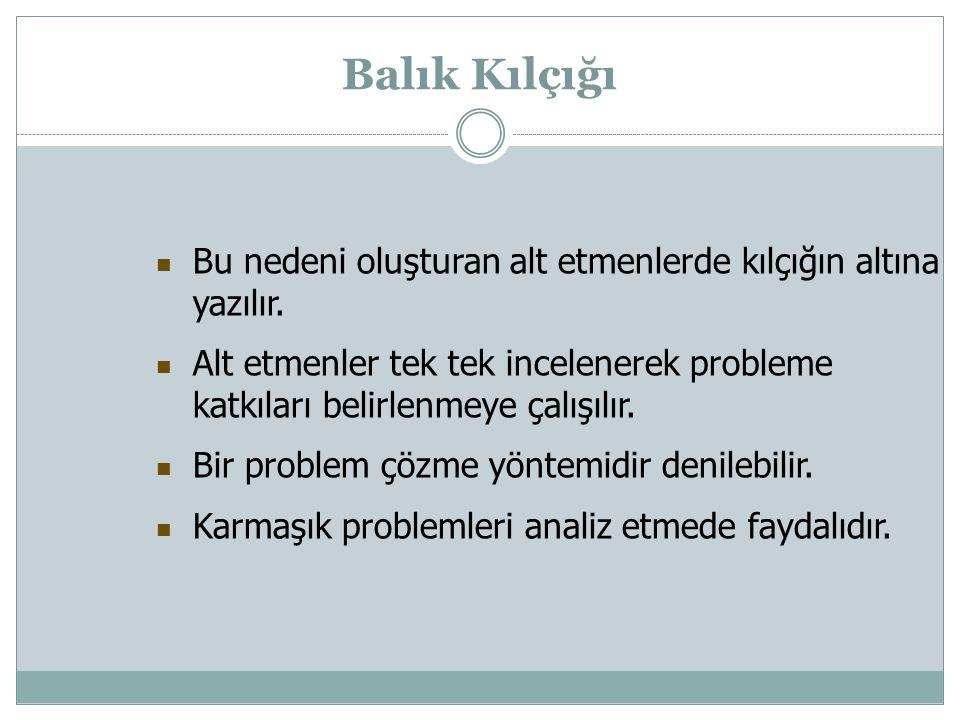 Kaynakça Beydoğan, Ö.(2002). Öğretimde Planlama ve Değerlendirme.