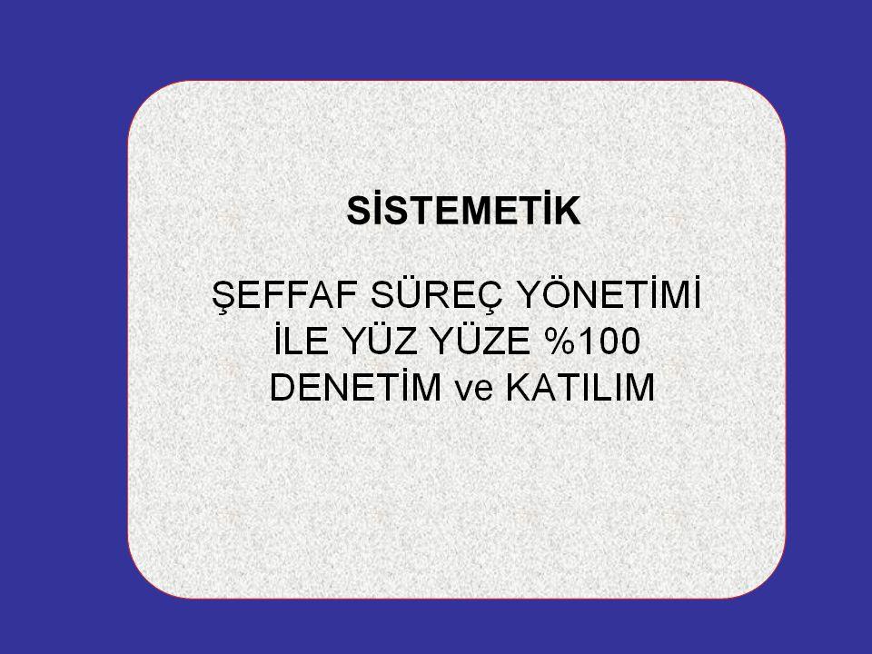 SİSTEMETİK