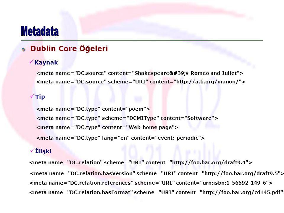 Kaynak İlişki Tip Dublin Core Öğeleri