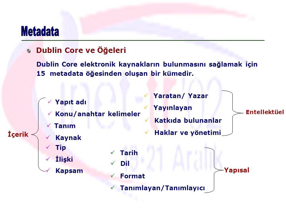Dublin Core ve Öğeleri Dublin Core elektronik kaynakların bulunmasını sağlamak için Tanım Kaynak Dil İlişki Kapsam Yaratan/ Yazar Yayınlayan Katkıda b