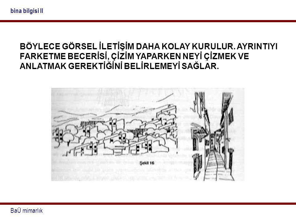 BaÜ mimarlık bina bilgisi II BÖYLECE GÖRSEL İLETİŞİM DAHA KOLAY KURULUR.