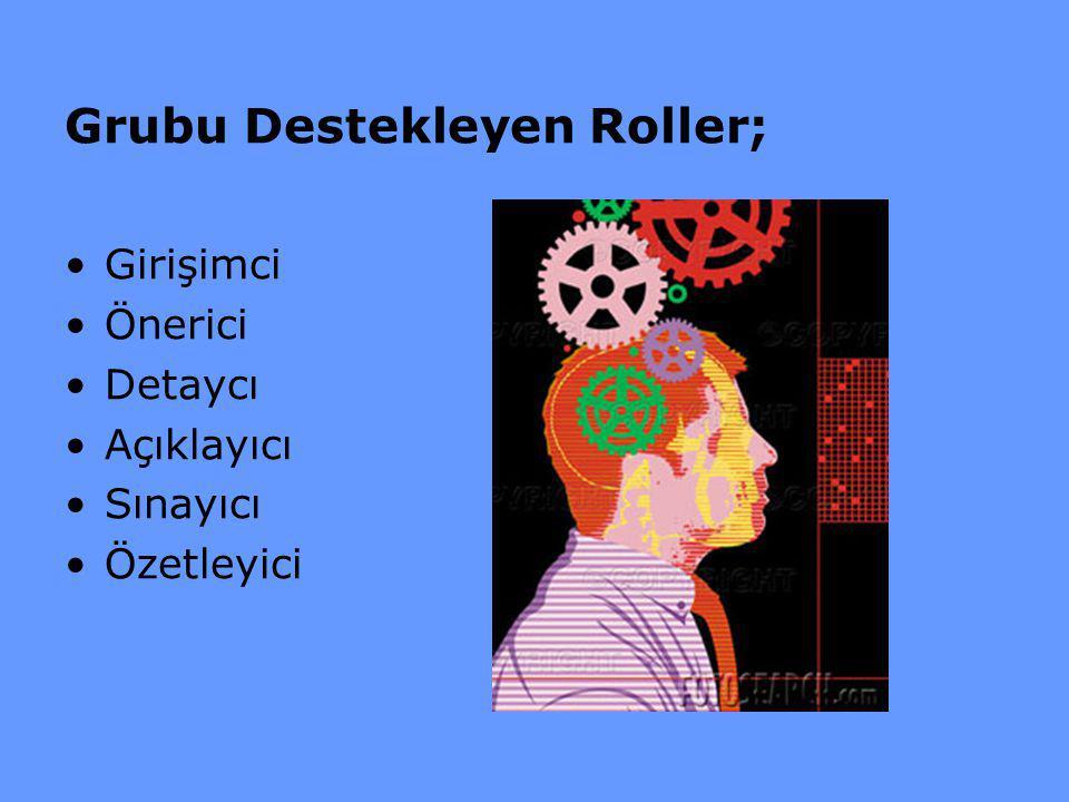 Grubu Destekleyen Roller; Girişimci Önerici Detaycı Açıklayıcı Sınayıcı Özetleyici