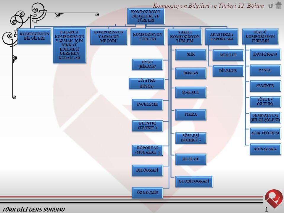 TÜRK DİLİ DERS SUNUMU Kompozisyon Bilgileri ve Türleri 12. Bölüm 1 KOMPOZİSYON BİLGİLERİ VE TÜRLERİ KOMPOZİSYON BİLGİLERİ BAŞARILI KOMPOZİSYON YAZMAK
