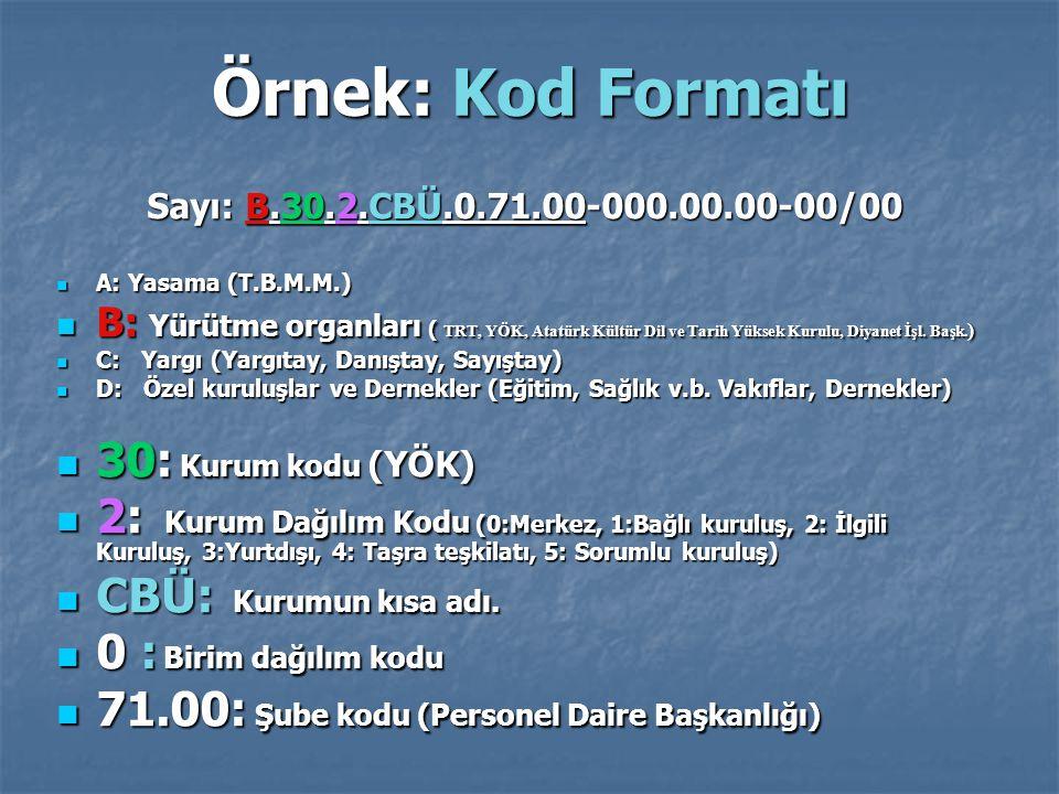 Örnek: Kod Formatı Sayı: B.30.2.CBÜ.0.71.00-000.00.00-00/00 A: Yasama (T.B.M.M.) A: Yasama (T.B.M.M.) B: Yürütme organları ( TRT, YÖK, Atatürk Kültür