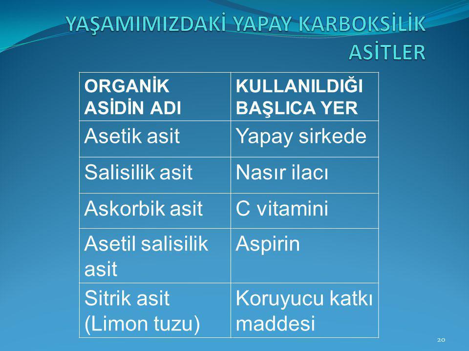 20 ORGANİK ASİDİN ADI KULLANILDIĞI BAŞLICA YER Asetik asitYapay sirkede Salisilik asitNasır ilacı Askorbik asitC vitamini Asetil salisilik asit Aspiri