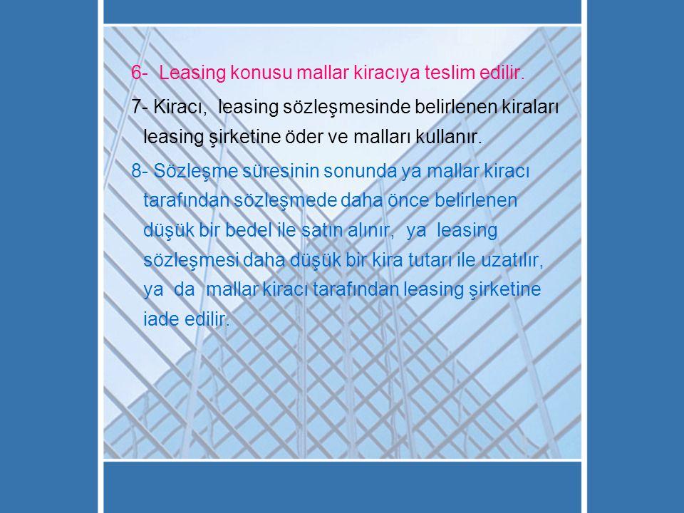 6- Leasing konusu mallar kiracıya teslim edilir.