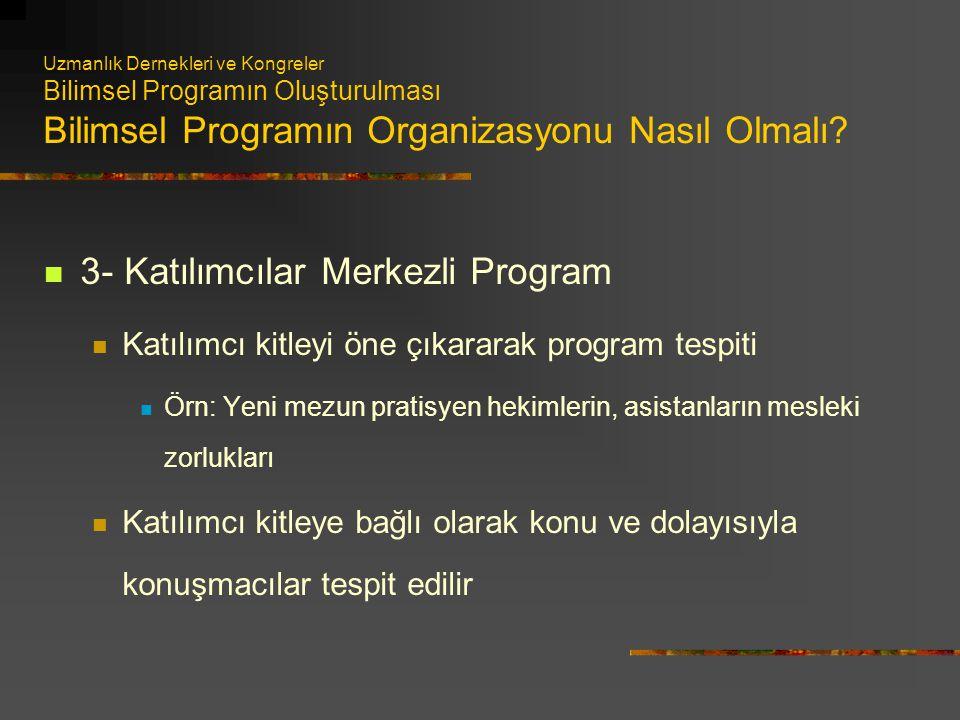 Uzmanlık Dernekleri ve Kongreler Bilimsel Programın Oluşturulması Bilimsel Programın Organizasyonu Nasıl Olmalı.