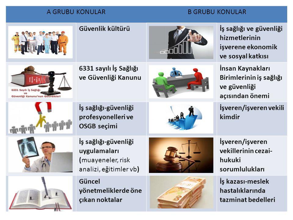 A GRUBU KONULARB GRUBU KONULAR Güvenlik kültürü İş sağlığı ve güvenliği hizmetlerinin işverene ekonomik ve sosyal katkısı 6331 sayılı İş Sağlığı ve Güvenliği Kanunu İnsan Kaynakları Birimlerinin iş sağlığı ve güvenliği açısından önemi İş sağlığı-güvenliği profesyonelleri ve OSGB seçimi İşveren/işveren vekili kimdir İş sağlığı-güvenliği uygulamaları (muayeneler, risk analizi, eğitimler vb) İşveren/işveren vekillerinin cezai- hukuki sorumlulukları Güncel yönetmeliklerde öne çıkan noktalar İş kazası-meslek hastalıklarında tazminat bedelleri