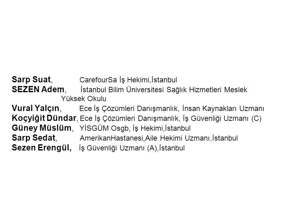 Sarp Suat, CarefourSa İş Hekimi,İstanbul SEZEN Adem, İstanbul Bilim Üniversitesi Sağlık Hizmetleri Meslek Yüksek Okulu Vural Yalçın, Ece İş Çözümleri Danışmanlık, İnsan Kaynakları Uzmanı Koçyiğit Dündar, Ece İş Çözümleri Danışmanlık, İş Güvenliği Uzmanı (C) Güney Müslüm, YİSGÜM Osgb, İş Hekimi,İstanbul Sarp Sedat, AmerikanHastanesi,Aile Hekimi Uzmanı,İstanbul Sezen Erengül, İş Güvenliği Uzmanı (A),İstanbul