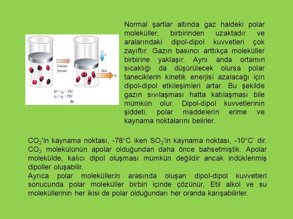 Normal şartlar altında gaz haldeki polar moleküller, birbirinden uzaktadır ve aralarındaki dipol-dipol kuvvetleri çok zayıftır. Gazın basıncı arttıkça