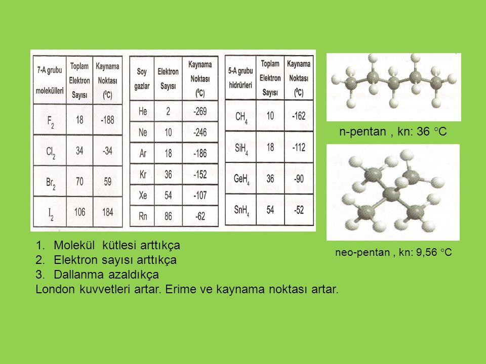 1.Molekül kütlesi arttıkça 2.Elektron sayısı arttıkça 3.Dallanma azaldıkça London kuvvetleri artar. Erime ve kaynama noktası artar. n-pentan, kn: 36 °