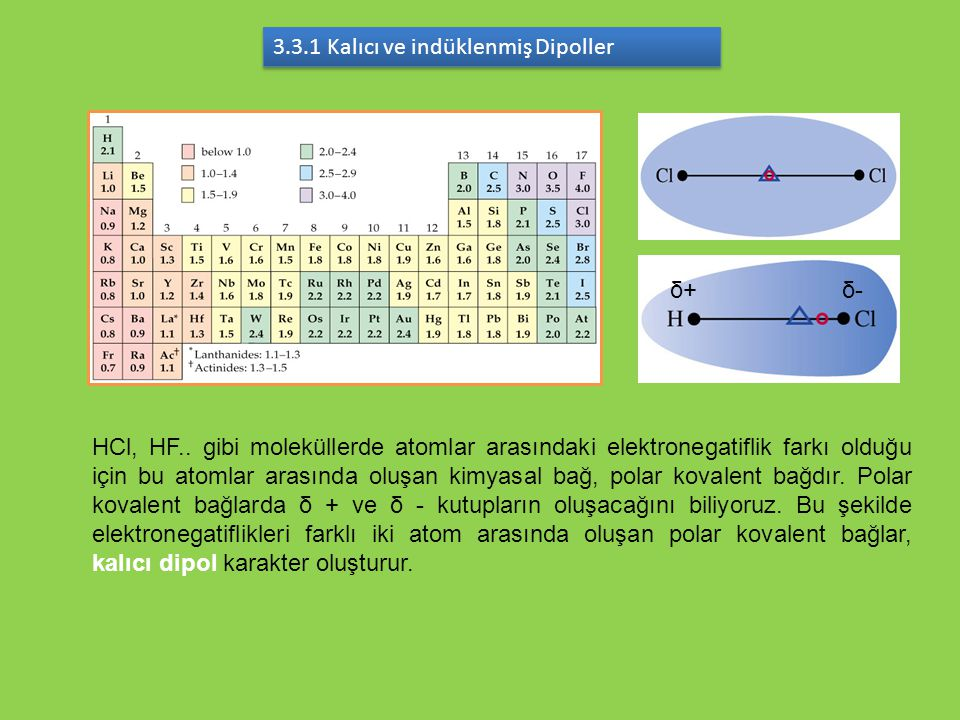 3.3.1 Kalıcı ve indüklenmiş Dipoller δ+δ+δ-δ- HCl, HF.. gibi moleküllerde atomlar arasındaki elektronegatiflik farkı olduğu için bu atomlar arasında o
