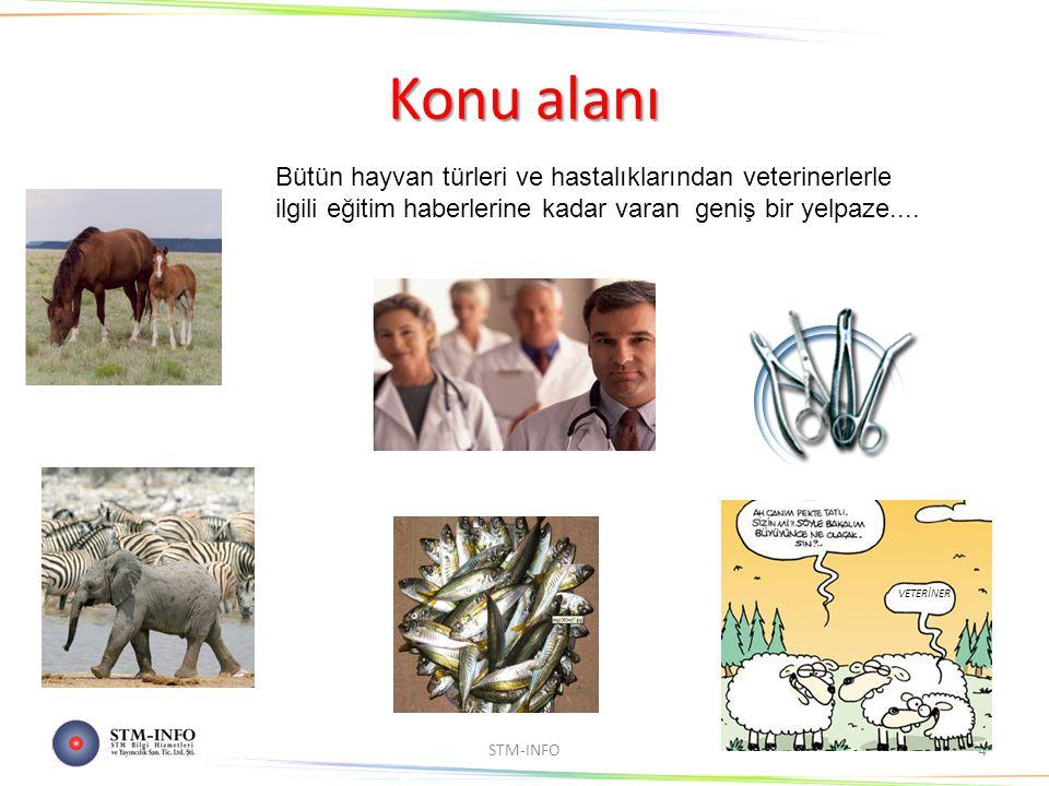 Konu alanı STM-INFO4 VETERİNER Bütün hayvan türleri ve hastalıklarından veterinerlerle ilgili eğitim haberlerine kadar varan geniş bir yelpaze....