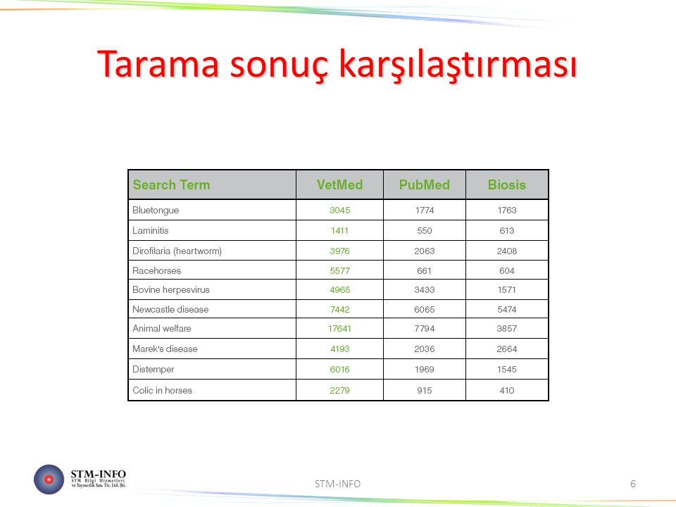 Tarama sonuç karşılaştırması STM-INFO6