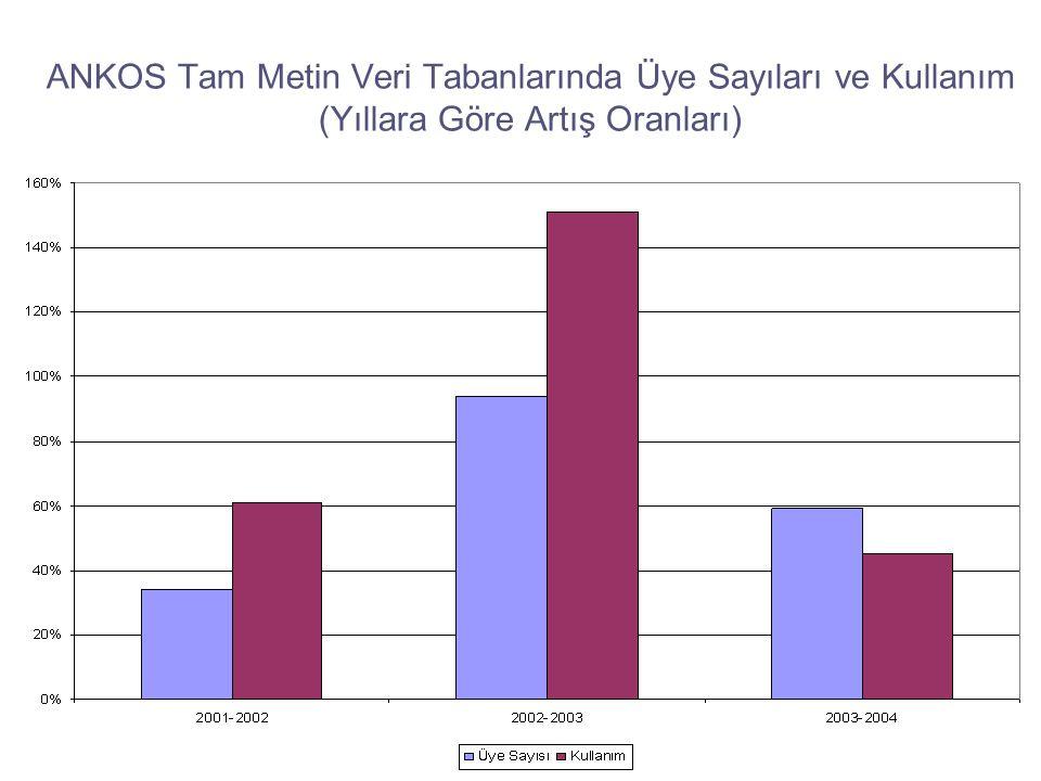 ANKOS Tam Metin Veri Tabanlarında Üye Sayıları ve Kullanım (Yıllara Göre Artış Oranları)