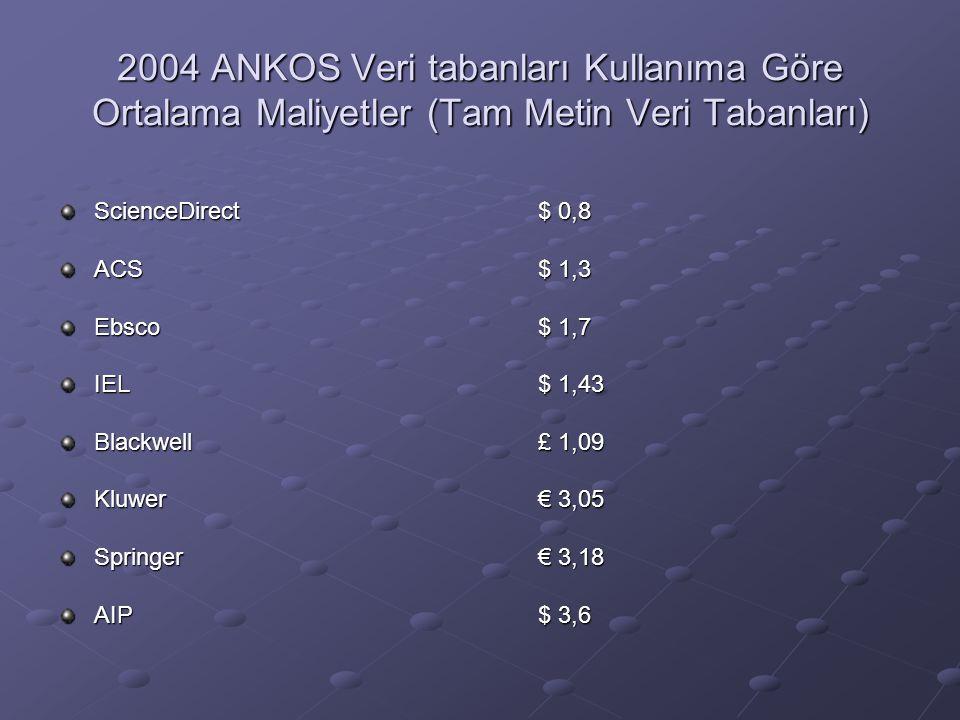 2004 ANKOS Veri tabanları Kullanıma Göre Ortalama Maliyetler (Tam Metin Veri Tabanları) ScienceDirect$ 0,8 ACS$ 1,3 Ebsco$ 1,7 IEL$ 1,43 Blackwell£ 1,09 Kluwer€ 3,05 Springer€ 3,18 AIP$ 3,6