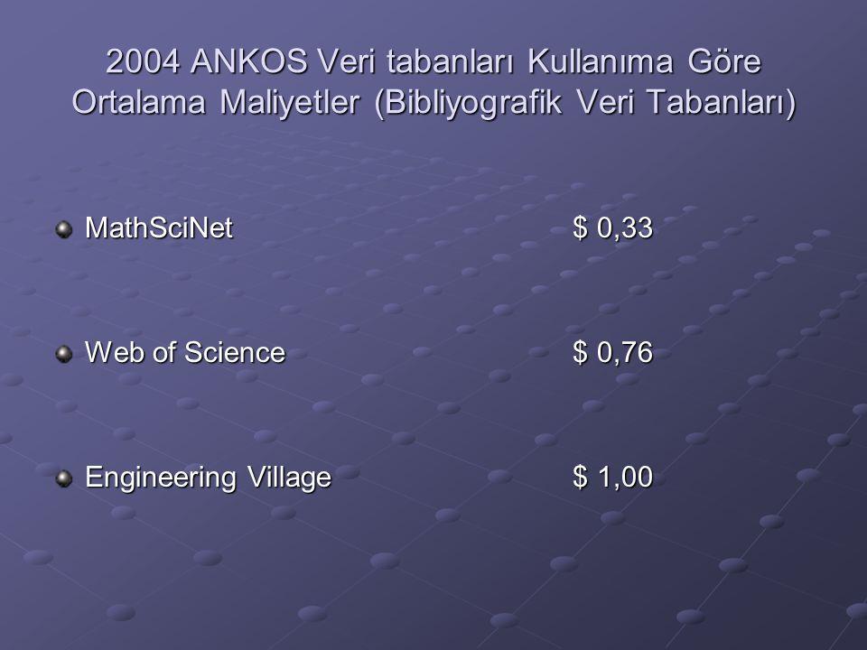 2004 ANKOS Veri tabanları Kullanıma Göre Ortalama Maliyetler (Bibliyografik Veri Tabanları) MathSciNet$ 0,33 Web of Science$ 0,76 Engineering Village$ 1,00