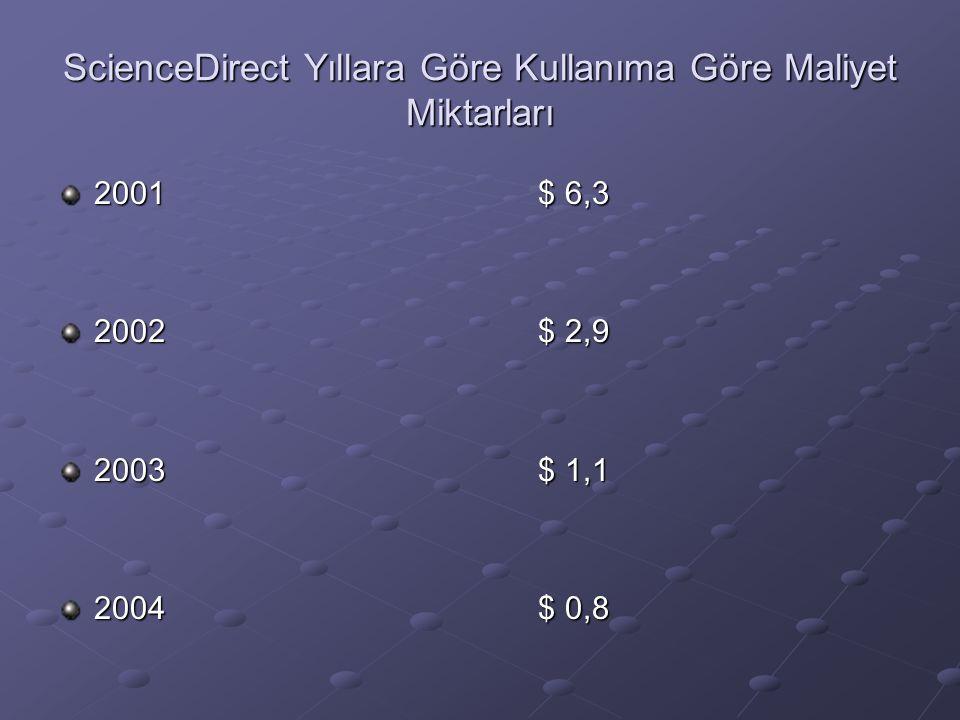 ScienceDirect Yıllara Göre Kullanıma Göre Maliyet Miktarları 2001$ 6,3 2002$ 2,9 2003$ 1,1 2004$ 0,8