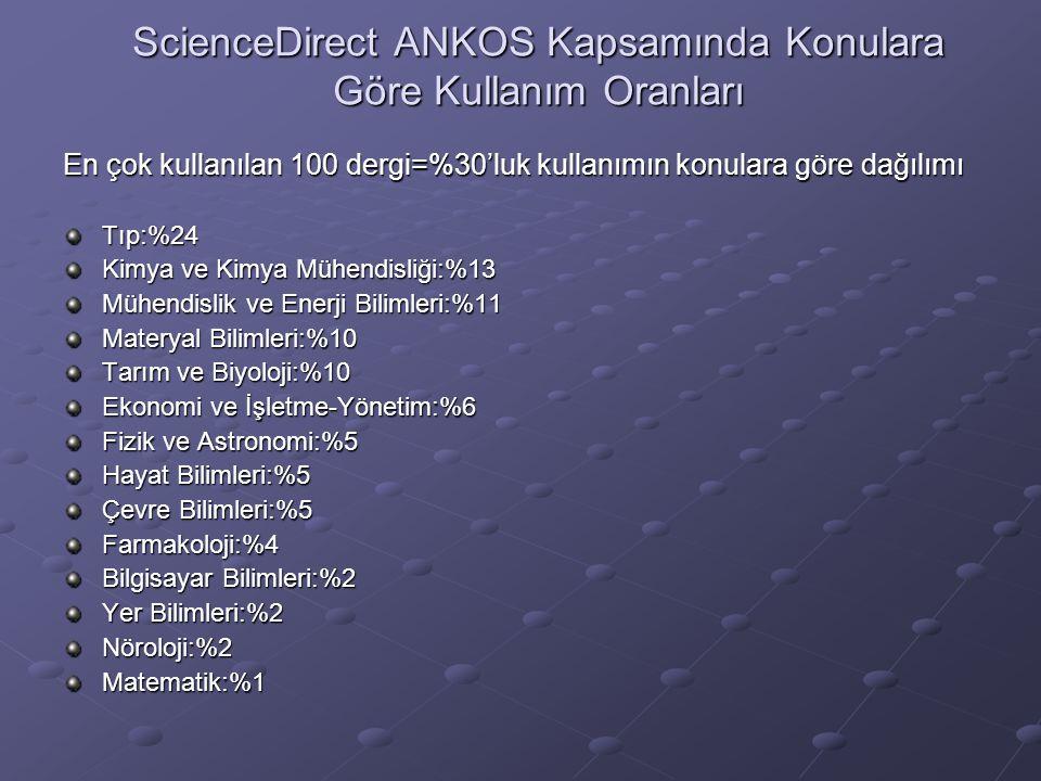 ScienceDirect ANKOS Kapsamında Konulara Göre Kullanım Oranları En çok kullanılan 100 dergi=%30'luk kullanımın konulara göre dağılımı Tıp:%24 Kimya ve Kimya Mühendisliği:%13 Mühendislik ve Enerji Bilimleri:%11 Materyal Bilimleri:%10 Tarım ve Biyoloji:%10 Ekonomi ve İşletme-Yönetim:%6 Fizik ve Astronomi:%5 Hayat Bilimleri:%5 Çevre Bilimleri:%5 Farmakoloji:%4 Bilgisayar Bilimleri:%2 Yer Bilimleri:%2 Nöroloji:%2Matematik:%1