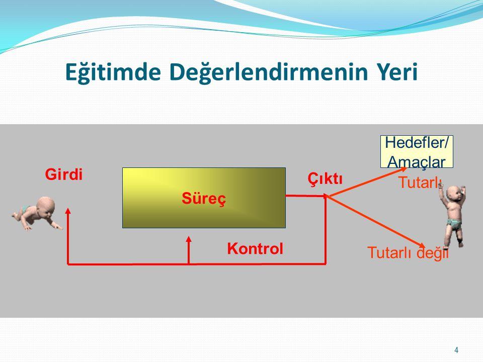 105 Kaynaklar Atılgan, H.(2010).