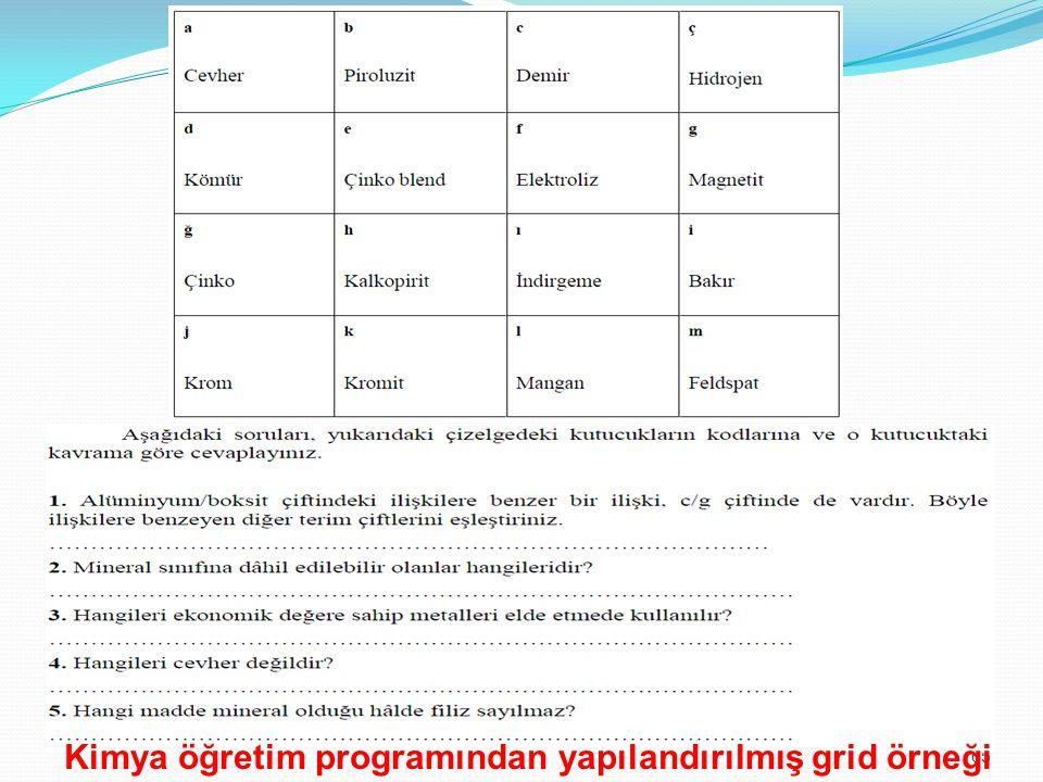 65 Kimya öğretim programından yapılandırılmış grid örneği