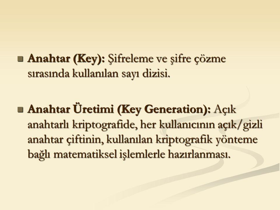 Anahtar (Key): Şifreleme ve şifre çözme sırasında kullanılan sayı dizisi. Anahtar (Key): Şifreleme ve şifre çözme sırasında kullanılan sayı dizisi. An