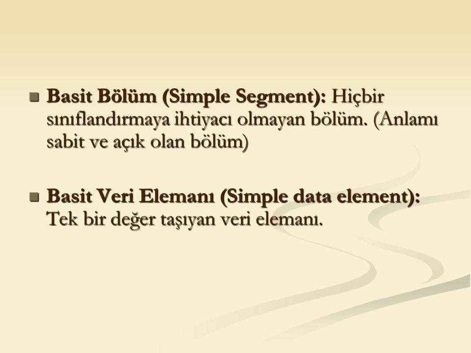 Basit Bölüm (Simple Segment): Hiçbir sınıflandırmaya ihtiyacı olmayan bölüm. (Anlamı sabit ve açık olan bölüm) Basit Bölüm (Simple Segment): Hiçbir sı