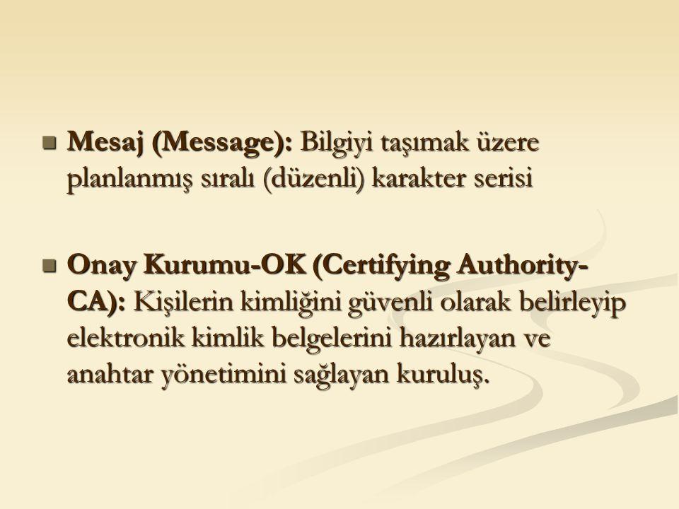 Mesaj (Message): Bilgiyi taşımak üzere planlanmış sıralı (düzenli) karakter serisi Mesaj (Message): Bilgiyi taşımak üzere planlanmış sıralı (düzenli)