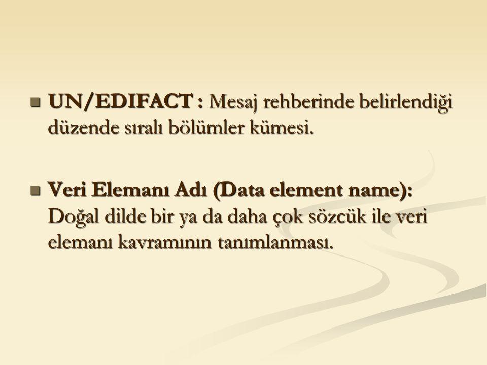 UN/EDIFACT : Mesaj rehberinde belirlendiği düzende sıralı bölümler kümesi. UN/EDIFACT : Mesaj rehberinde belirlendiği düzende sıralı bölümler kümesi.