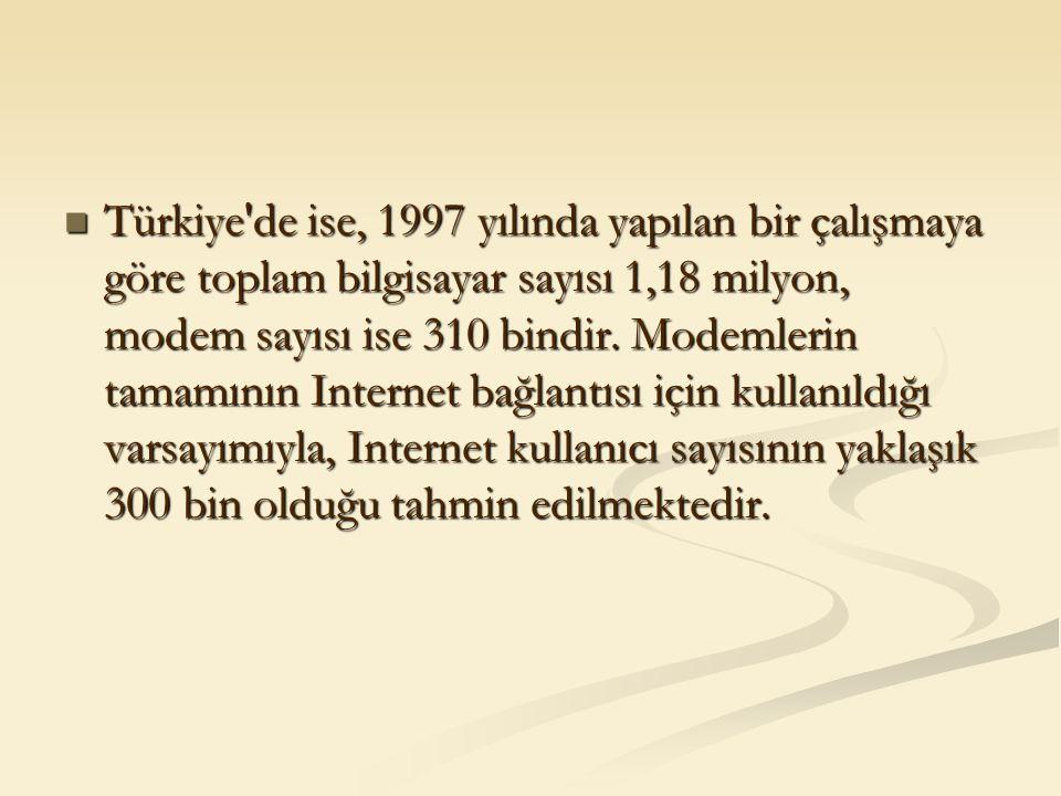 Türkiye'de ise, 1997 yılında yapılan bir çalışmaya göre toplam bilgisayar sayısı 1,18 milyon, modem sayısı ise 310 bindir. Modemlerin tamamının Intern