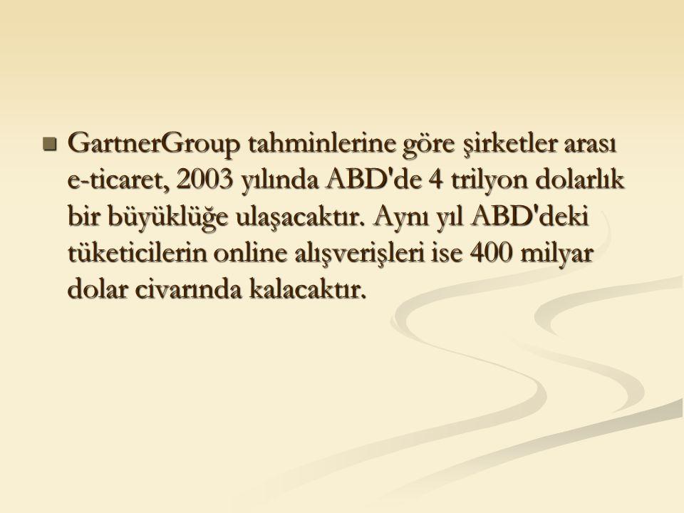 GartnerGroup tahminlerine göre şirketler arası e-ticaret, 2003 yılında ABD'de 4 trilyon dolarlık bir büyüklüğe ulaşacaktır. Aynı yıl ABD'deki tüketici