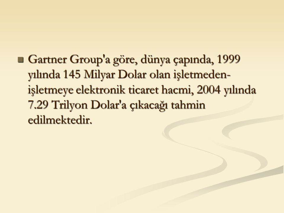 Gartner Group'a göre, dünya çapında, 1999 yılında 145 Milyar Dolar olan işletmeden- işletmeye elektronik ticaret hacmi, 2004 yılında 7.29 Trilyon Dola