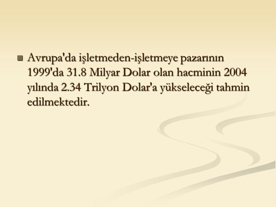 Avrupa'da işletmeden-işletmeye pazarının 1999'da 31.8 Milyar Dolar olan hacminin 2004 yılında 2.34 Trilyon Dolar'a yükseleceği tahmin edilmektedir. Av