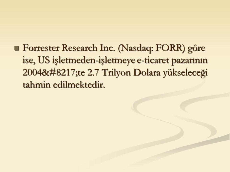 Forrester Research Inc. (Nasdaq: FORR) göre ise, US işletmeden-işletmeye e-ticaret pazarının 2004'te 2.7 Trilyon Dolara yükseleceği tahmin edilm