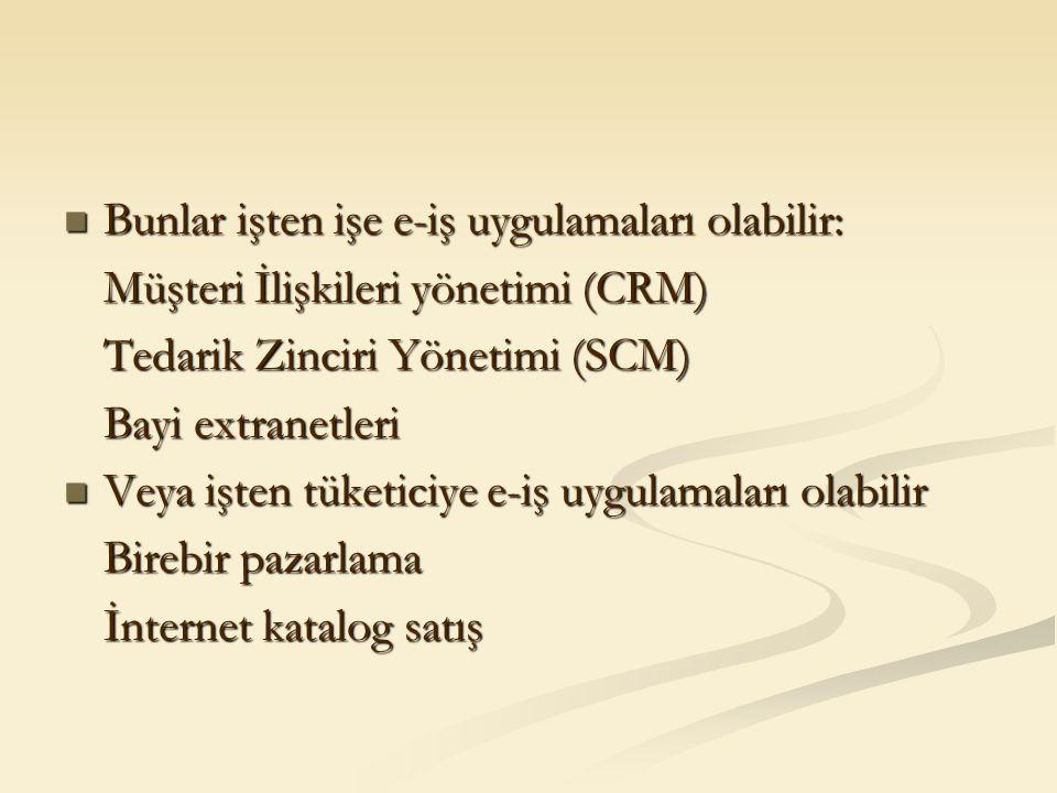 Bunlar işten işe e-iş uygulamaları olabilir: Bunlar işten işe e-iş uygulamaları olabilir: Müşteri İlişkileri yönetimi (CRM) Tedarik Zinciri Yönetimi (