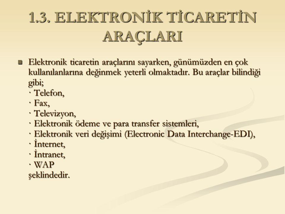 1.3. ELEKTRONİK TİCARETİN ARAÇLARI Elektronik ticaretin araçlarını sayarken, günümüzden en çok kullanılanlarına değinmek yeterli olmaktadır. Bu araçla