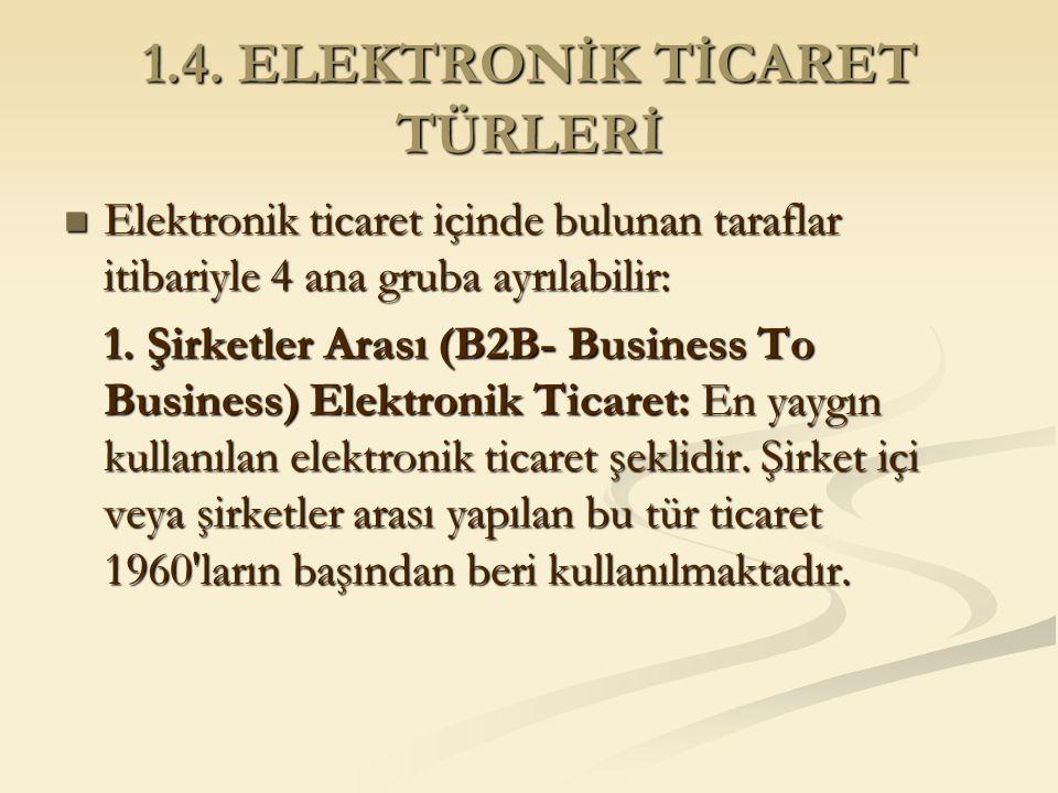 1.4. ELEKTRONİK TİCARET TÜRLERİ Elektronik ticaret içinde bulunan taraflar itibariyle 4 ana gruba ayrılabilir: Elektronik ticaret içinde bulunan taraf