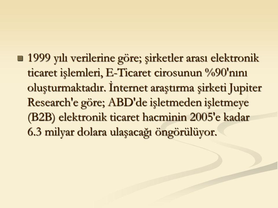 1999 yılı verilerine göre; şirketler arası elektronik ticaret işlemleri, E-Ticaret cirosunun %90'nını oluşturmaktadır. İnternet araştırma şirketi Jupi