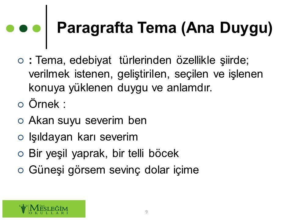 Paragrafta Tema (Ana Duygu) ○ : Tema, edebiyat türlerinden özellikle şiirde; verilmek istenen, geliştirilen, seçilen ve işlenen konuya yüklenen duygu