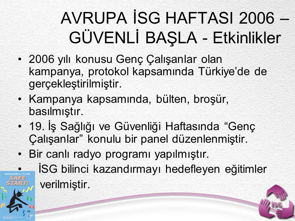 2006 yılı konusu Genç Çalışanlar olan kampanya, protokol kapsamında Türkiye'de de gerçekleştirilmiştir. Kampanya kapsamında, bülten, broşür, basılmışt