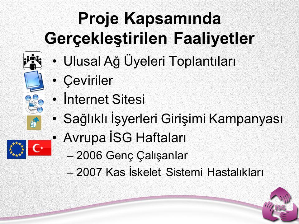 Proje Kapsamında Gerçekleştirilen Faaliyetler Ulusal Ağ Üyeleri Toplantıları Çeviriler İnternet Sitesi Sağlıklı İşyerleri Girişimi Kampanyası Avrupa İSG Haftaları –2006 Genç Çalışanlar –2007 Kas İskelet Sistemi Hastalıkları