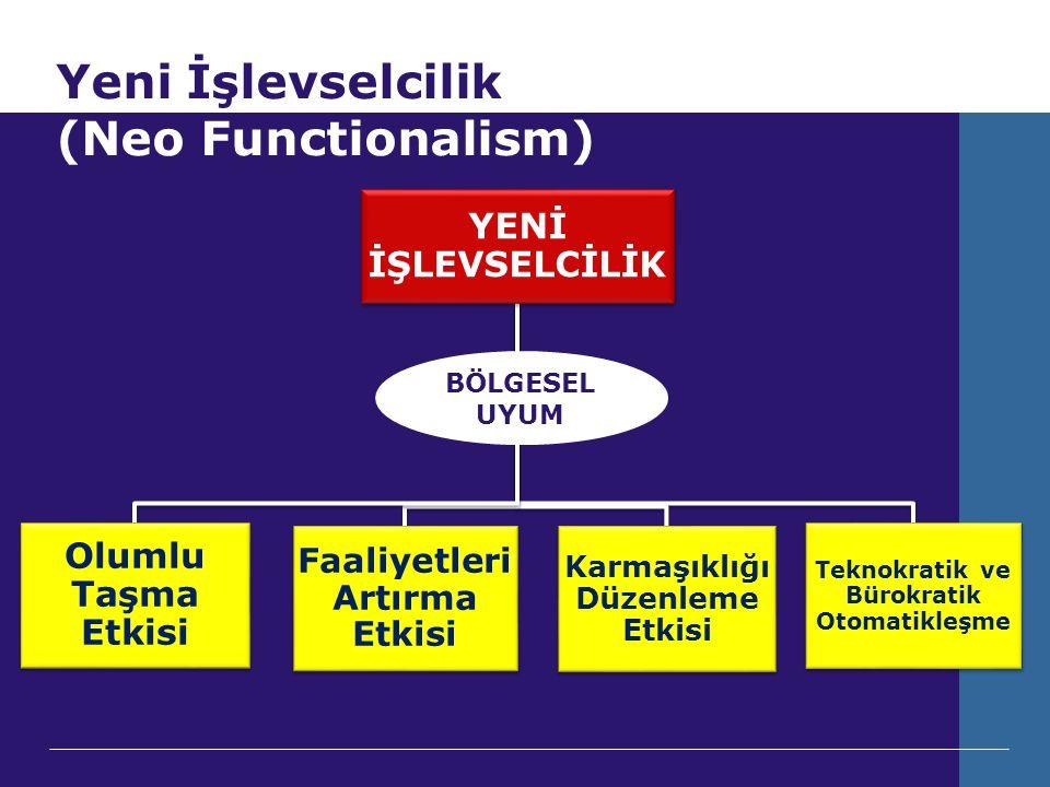 Yeni İşlevselcilik (Neo Functionalism) YENİ İŞLEVSELCİLİK Olumlu Taşma Etkisi Faaliyetleri Artırma Etkisi Karmaşıklığı Düzenleme Etkisi Teknokratik ve
