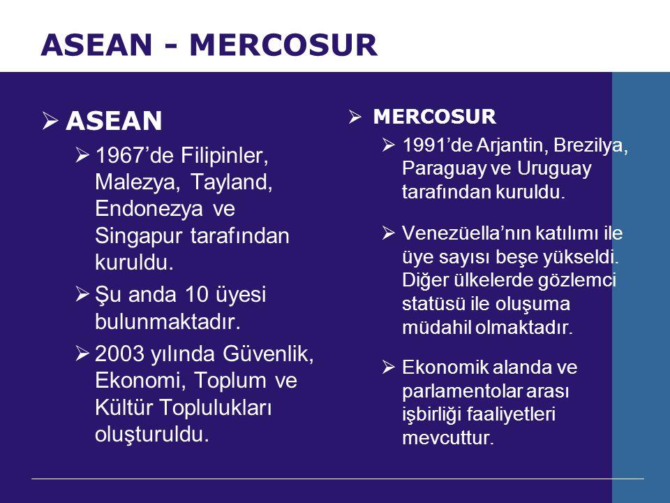 ASEAN - MERCOSUR  ASEAN  1967'de Filipinler, Malezya, Tayland, Endonezya ve Singapur tarafından kuruldu.  Şu anda 10 üyesi bulunmaktadır.  2003 yı
