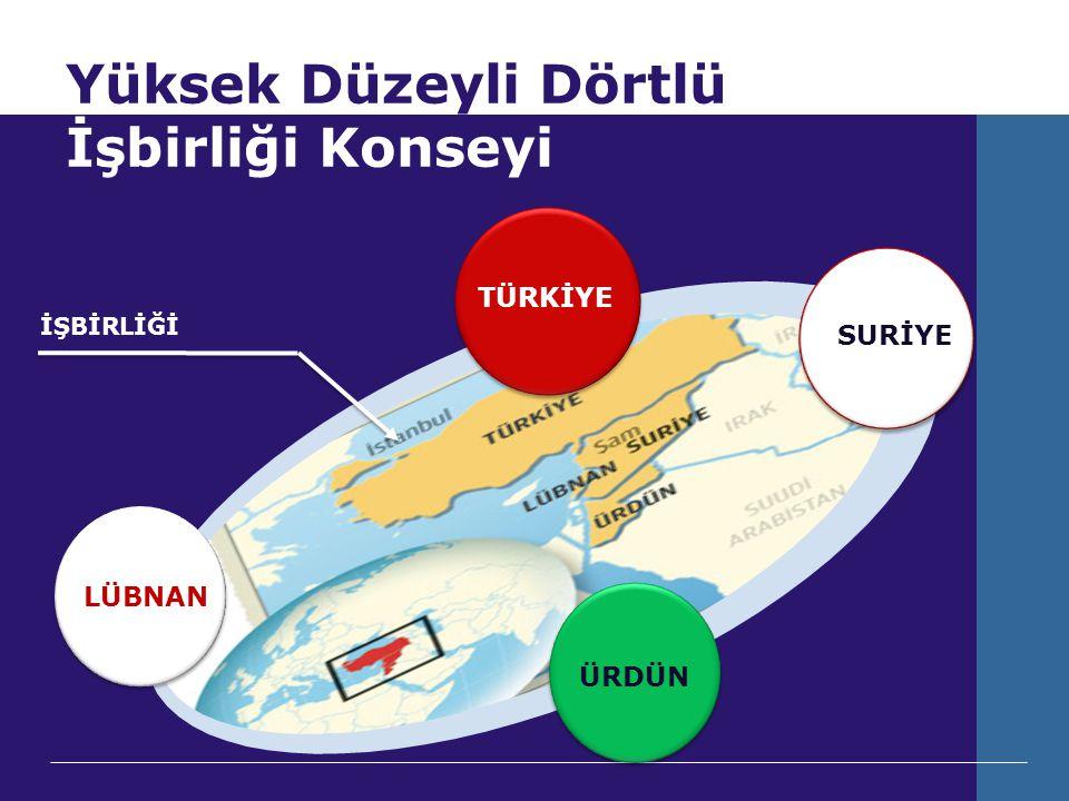 Yüksek Düzeyli Dörtlü İşbirliği Konseyi LÜBNAN TÜRKİYE SURİYE ÜRDÜN İŞBİRLİĞİ
