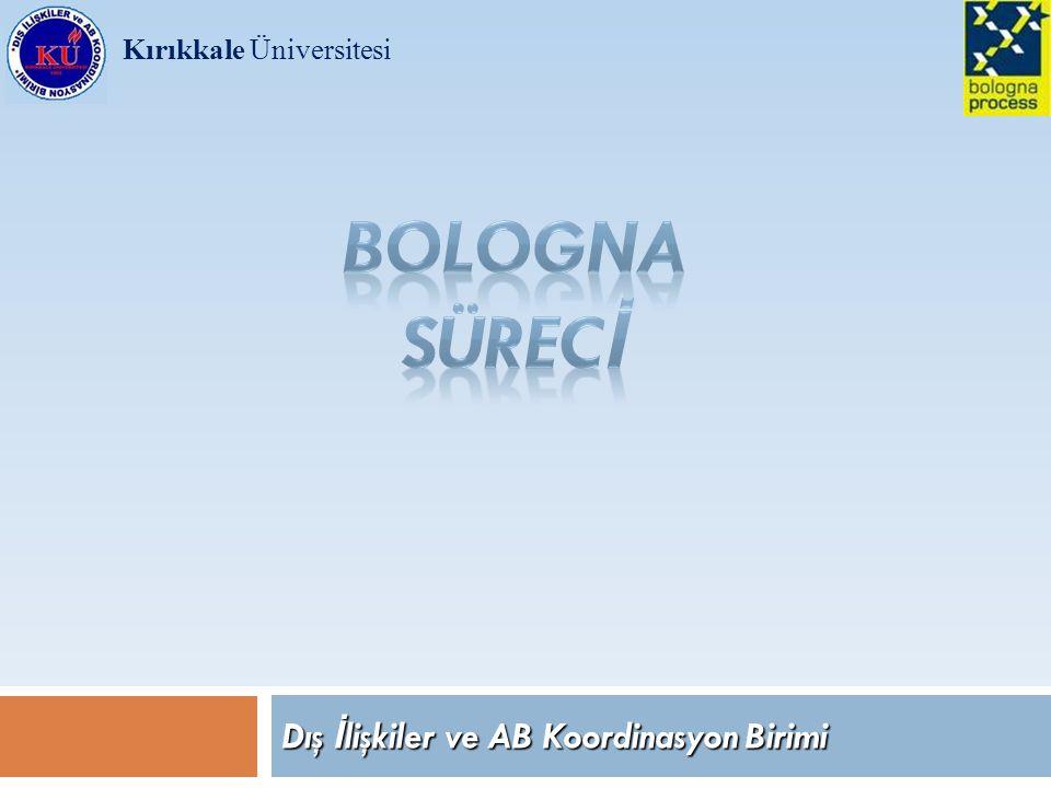Dış İ lişkiler ve AB Koordinasyon Birimi Kırıkkale Üniversitesi