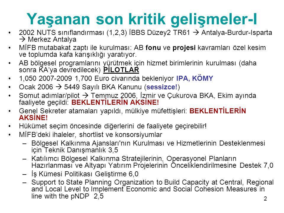2 Yaşanan son kritik gelişmeler-I 2002 NUTS sınıflandırması (1,2,3) İBBS Düzey2 TR61  Antalya-Burdur-Isparta  Merkez Antalya MİFB mutabakat zaptı ile kurulması: AB fonu ve projesi kavramları özel kesim ve toplumda kafa karışıklığı yaratıyor.