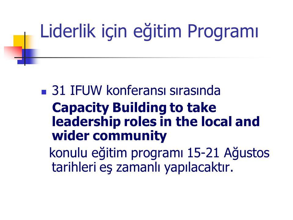 Liderlik için eğitim Programı 31 IFUW konferansı sırasında Capacity Building to take leadership roles in the local and wider community konulu eğitim programı 15-21 Ağustos tarihleri eş zamanlı yapılacaktır.