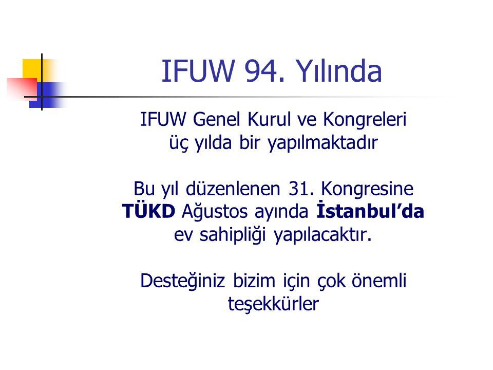 IFUW 94. Yılında IFUW Genel Kurul ve Kongreleri üç yılda bir yapılmaktadır Bu yıl düzenlenen 31.
